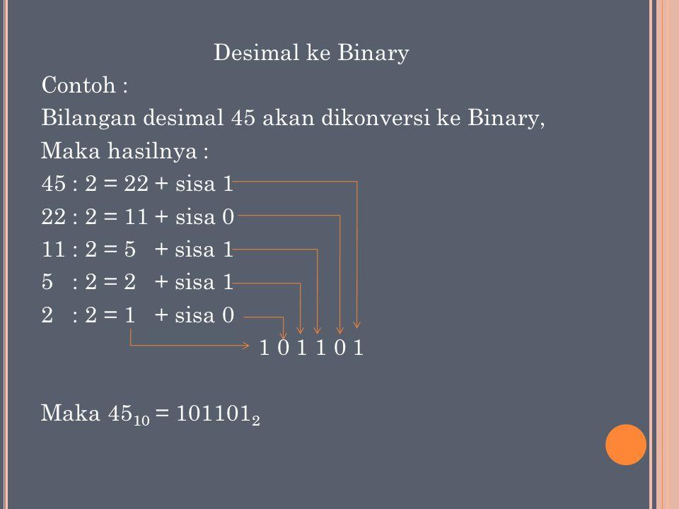 Desimal ke Binary Contoh : Bilangan desimal 45 akan dikonversi ke Binary, Maka hasilnya : 45 : 2 = 22 + sisa 1 22 : 2 = 11 + sisa 0 11 : 2 = 5 + sisa 1 5 : 2 = 2 + sisa 1 2 : 2 = 1 + sisa 0 1 0 1 1 0 1 Maka 4510 = 1011012