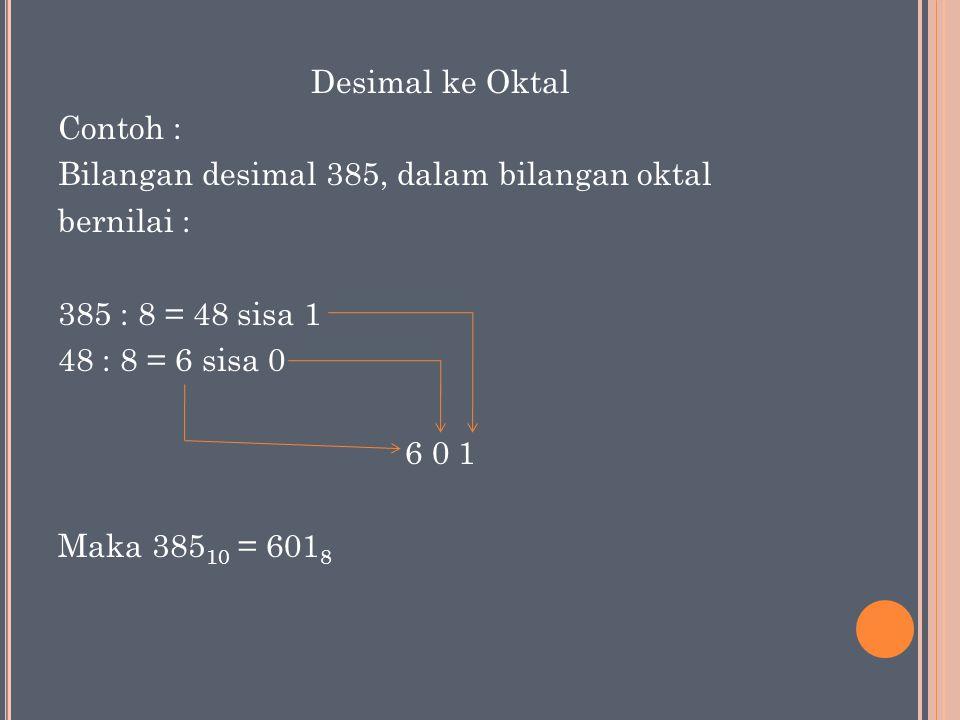 Desimal ke Oktal Contoh : Bilangan desimal 385, dalam bilangan oktal bernilai : 385 : 8 = 48 sisa 1 48 : 8 = 6 sisa 0 6 0 1 Maka 38510 = 6018