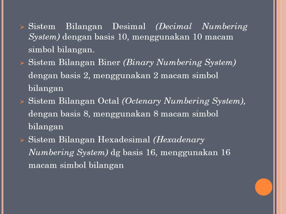 Sistem Bilangan Desimal (Decimal Numbering System) dengan basis 10, menggunakan 10 macam
