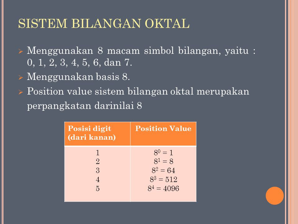 SISTEM BILANGAN OKTAL Menggunakan 8 macam simbol bilangan, yaitu : 0, 1, 2, 3, 4, 5, 6, dan 7. Menggunakan basis 8.