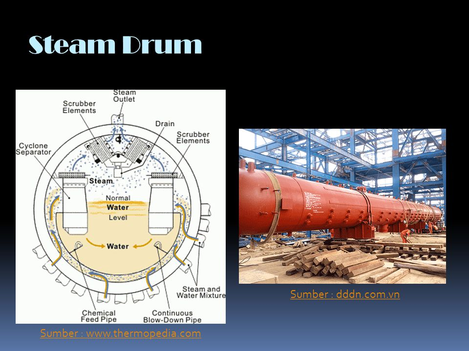 Steam Drum Sumber : dddn.com.vn Sumber : www.thermopedia.com