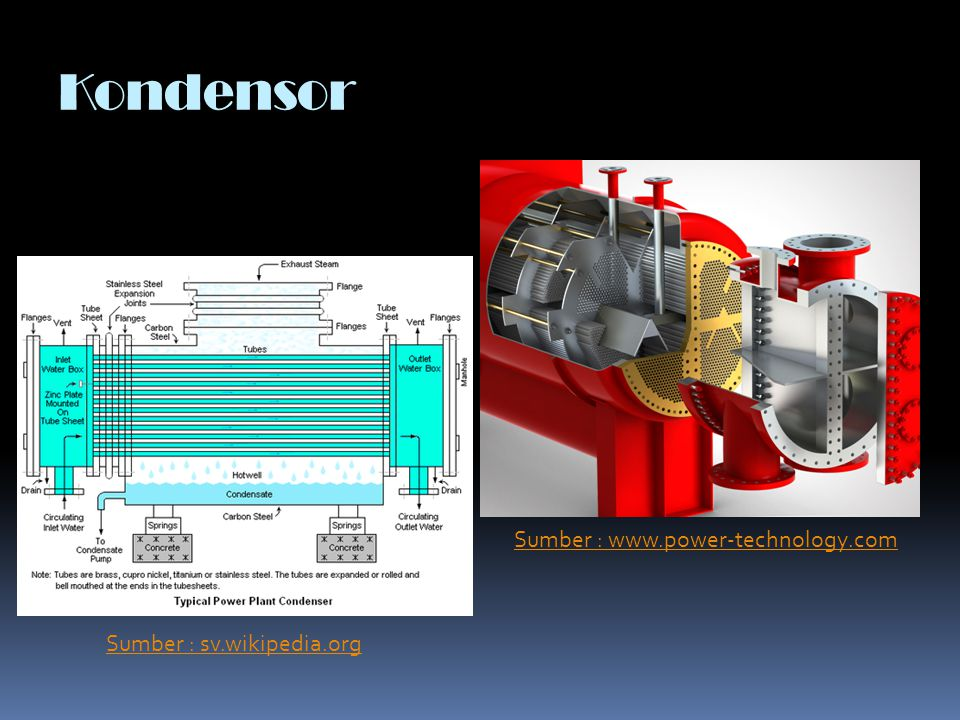 Kondensor Sumber : www.power-technology.com Sumber : sv.wikipedia.org