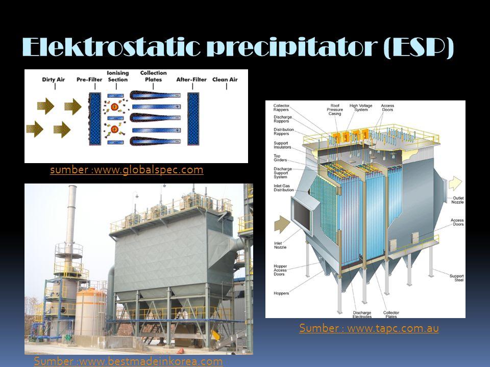 Elektrostatic precipitator (ESP)