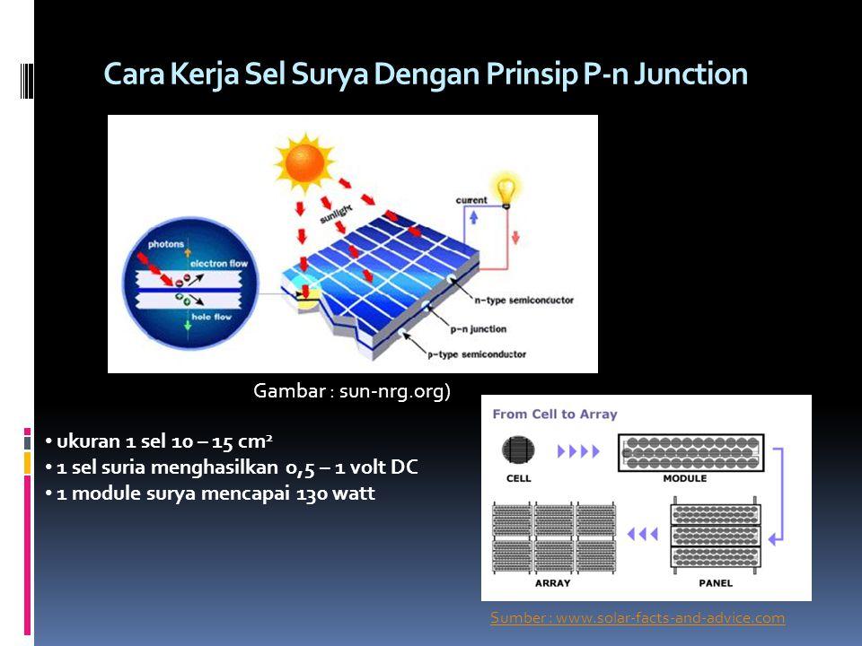 Cara Kerja Sel Surya Dengan Prinsip P-n Junction