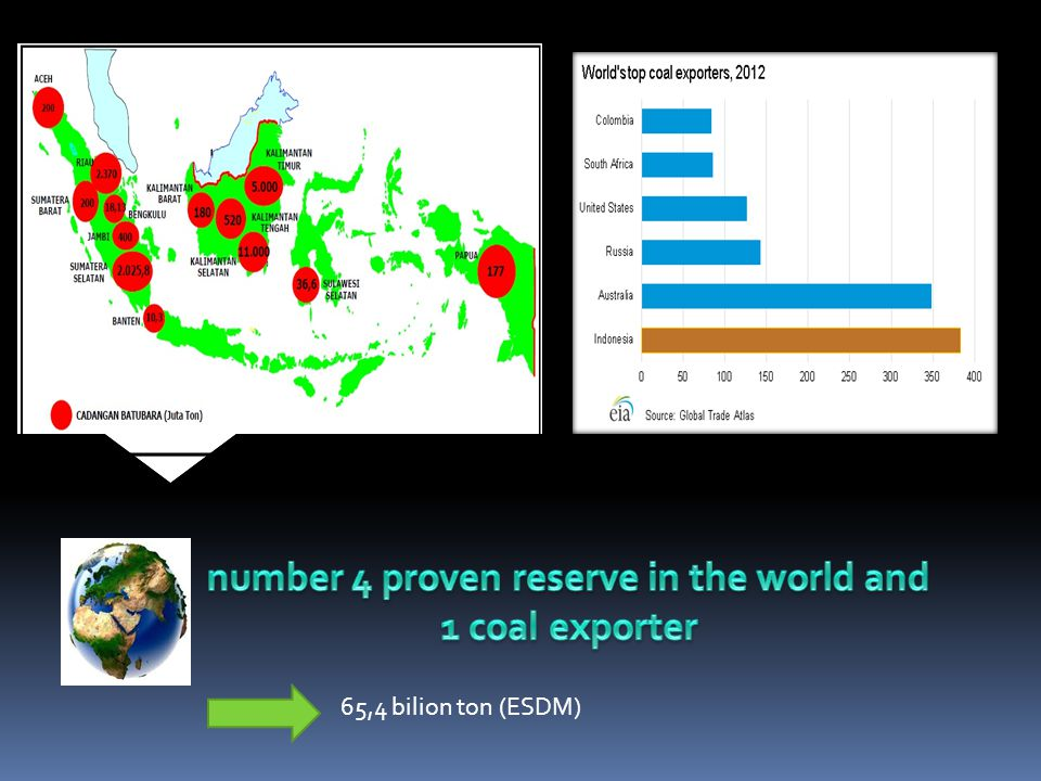number 4 proven reserve in the world and 1 coal exporter