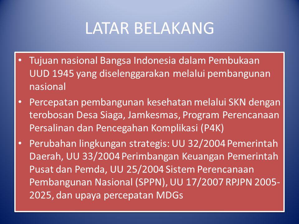 LATAR BELAKANG Tujuan nasional Bangsa Indonesia dalam Pembukaan UUD 1945 yang diselenggarakan melalui pembangunan nasional.