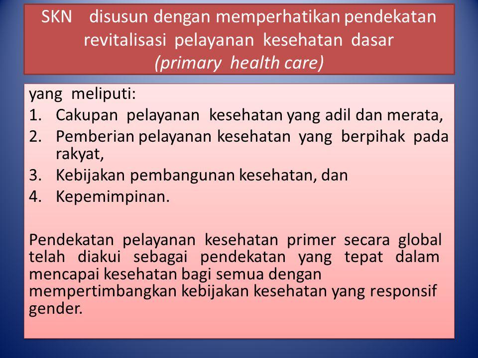 SKN disusun dengan memperhatikan pendekatan revitalisasi pelayanan kesehatan dasar (primary health care)