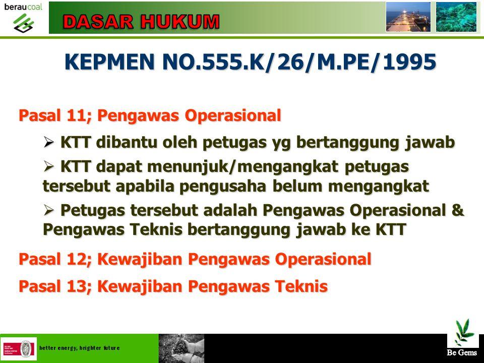 KEPMEN NO.555.K/26/M.PE/1995 DASAR HUKUM