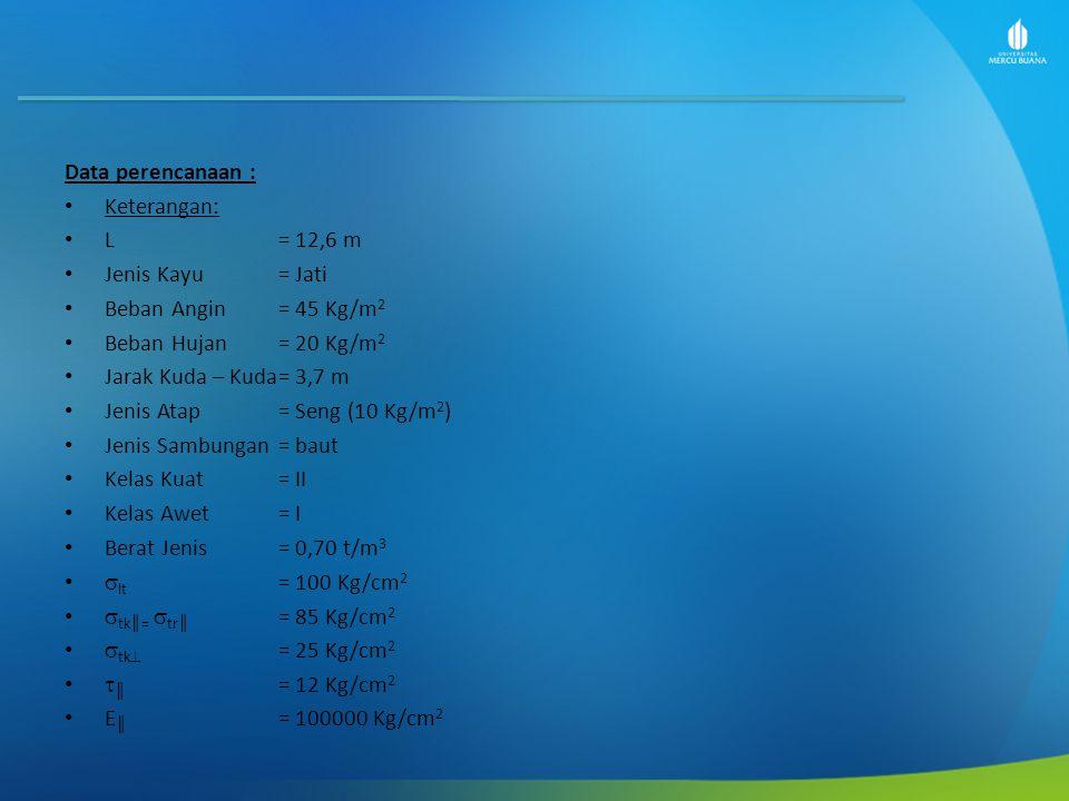 Data perencanaan : Keterangan: L = 12,6 m. Jenis Kayu = Jati. Beban Angin = 45 Kg/m2. Beban Hujan = 20 Kg/m2.