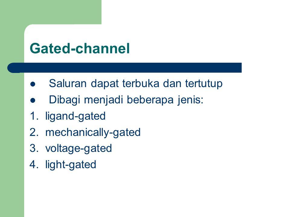 Gated-channel Saluran dapat terbuka dan tertutup