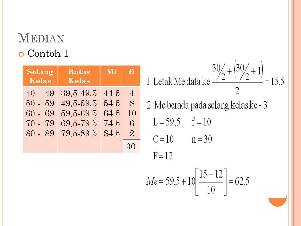 Median Contoh 1. Selang Kelas. Batas Kelas. Mi. fi. 40 - 49. 50 - 59. 60 - 69. 70 - 79.