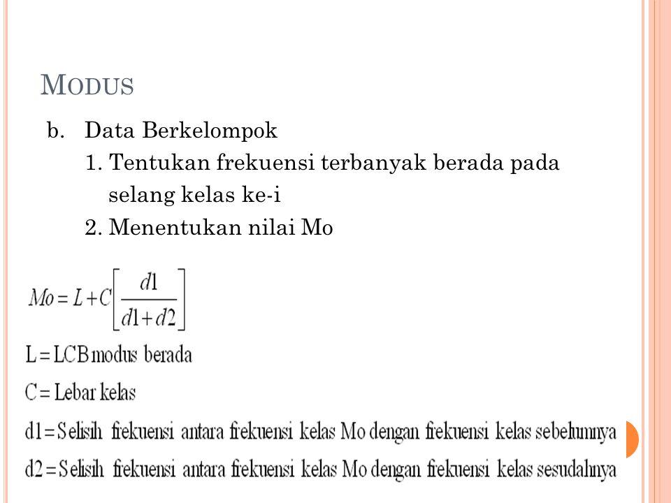 Modus b. Data Berkelompok 1. Tentukan frekuensi terbanyak berada pada selang kelas ke-i 2.