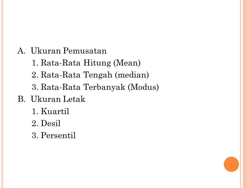 A. Ukuran Pemusatan 1. Rata-Rata Hitung (Mean) 2