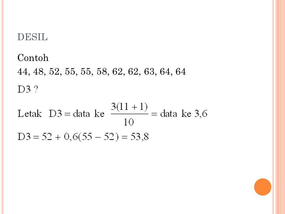 desil Contoh 44, 48, 52, 55, 55, 58, 62, 62, 63, 64, 64