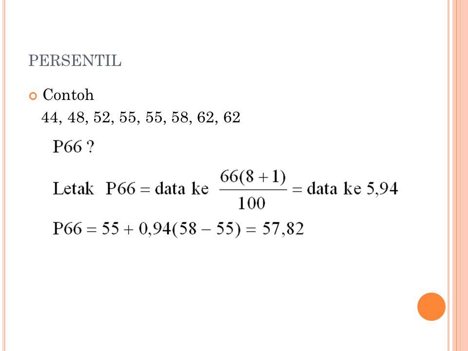 persentil Contoh 44, 48, 52, 55, 55, 58, 62, 62