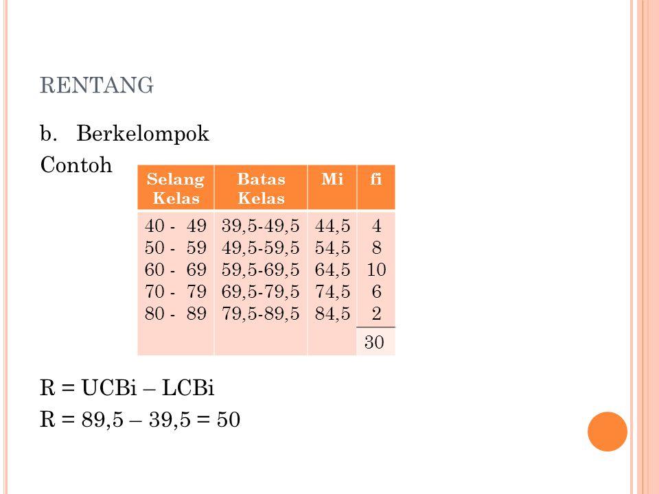 rentang b. Berkelompok Contoh R = UCBi – LCBi R = 89,5 – 39,5 = 50