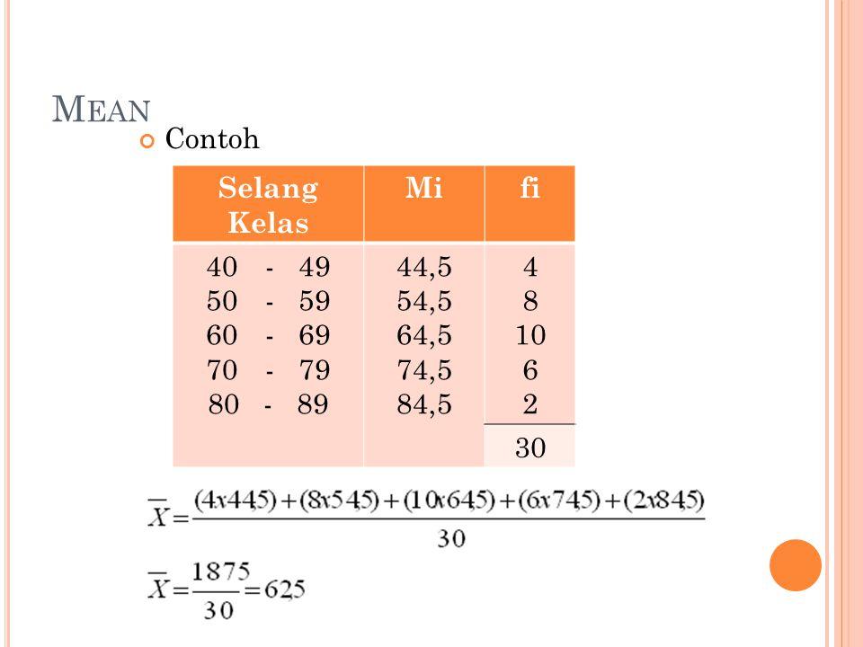 Mean Contoh Selang Kelas Mi fi - 49 - 59 - 69 - 79 80 - 89 44,5 54,5
