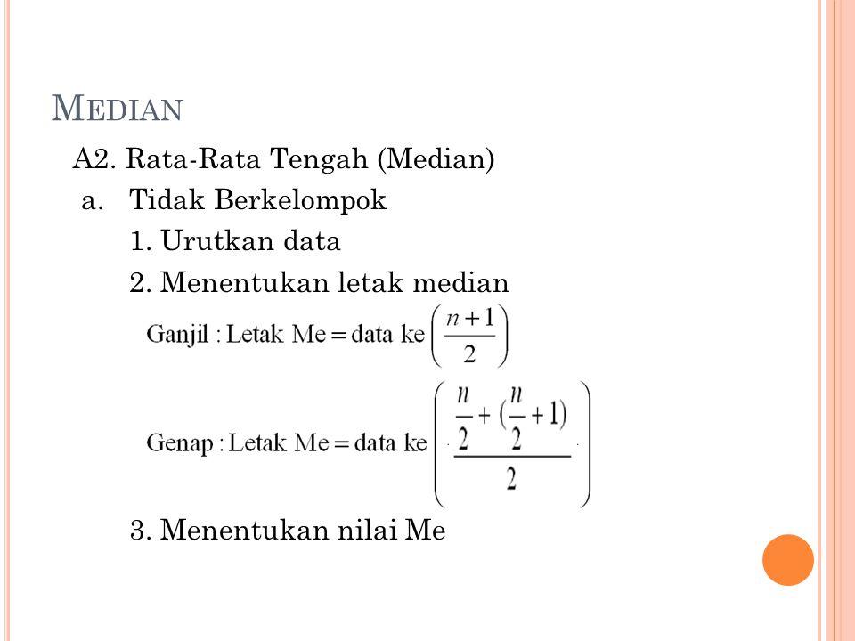 Median A2. Rata-Rata Tengah (Median) a. Tidak Berkelompok 1.