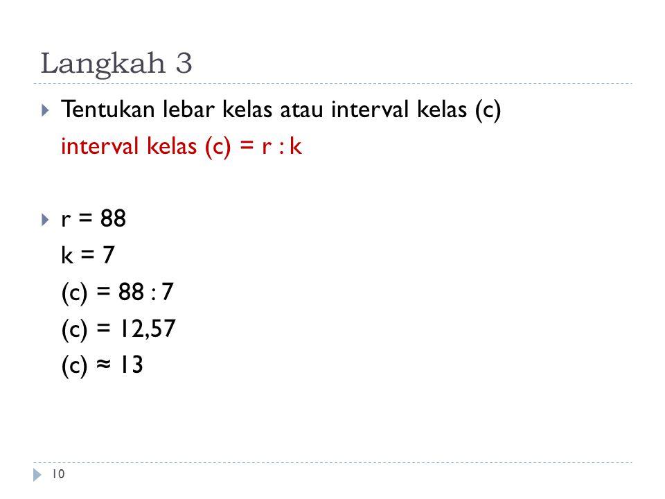 Langkah 3 Tentukan lebar kelas atau interval kelas (c)
