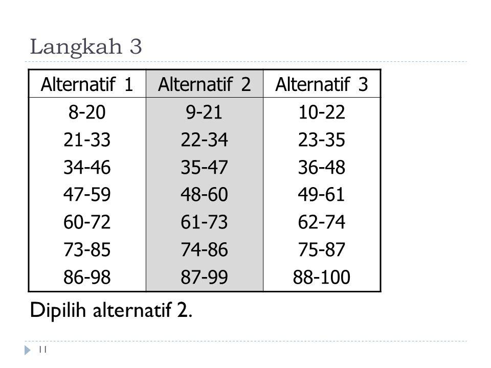 Langkah 3 Dipilih alternatif 2. Alternatif 1 Alternatif 2 Alternatif 3