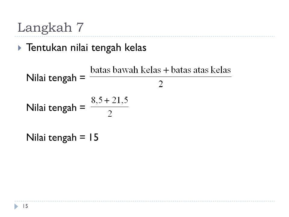 Langkah 7 Tentukan nilai tengah kelas Nilai tengah = Nilai tengah = 15