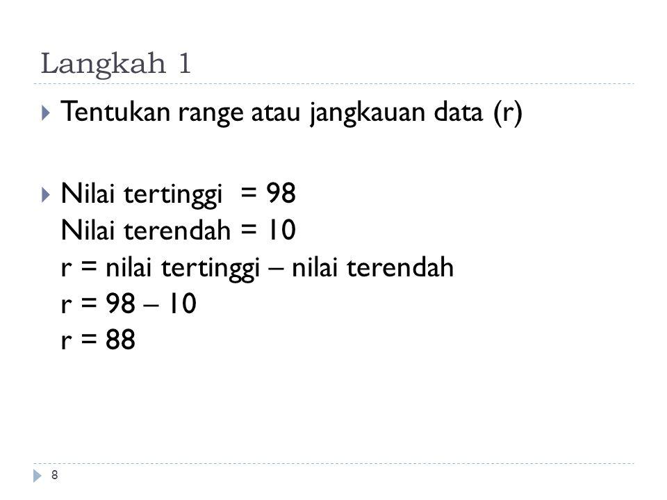 Langkah 1 Tentukan range atau jangkauan data (r) Nilai tertinggi = 98. Nilai terendah = 10. r = nilai tertinggi – nilai terendah.