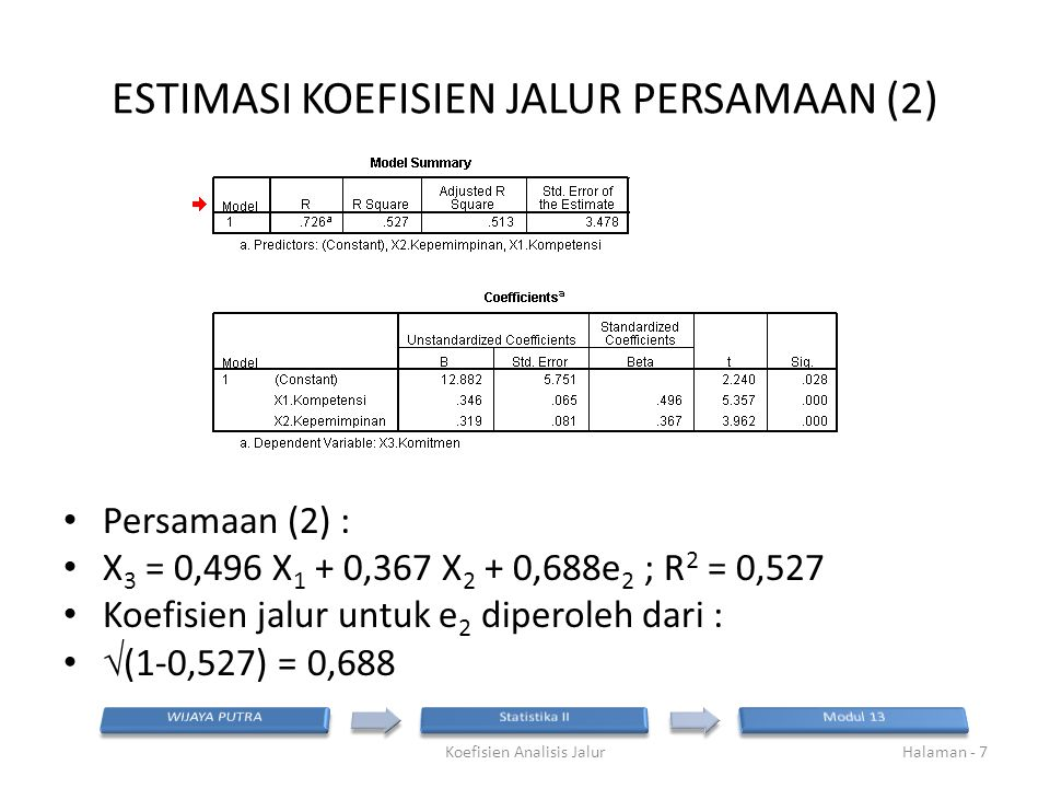 ESTIMASI KOEFISIEN JALUR PERSAMAAN (2)
