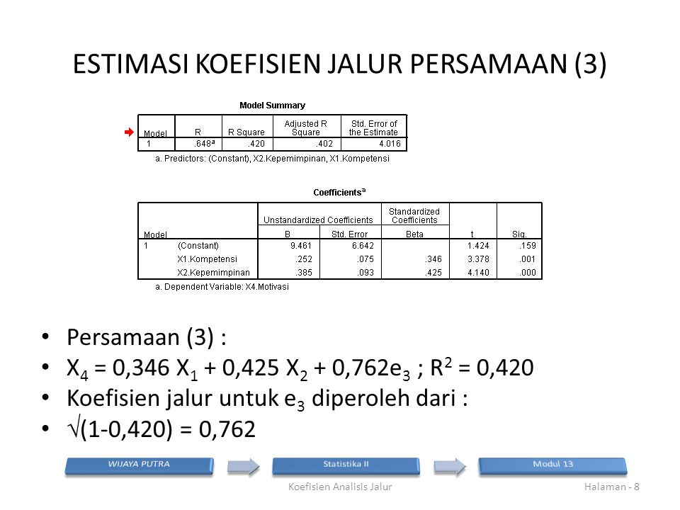 ESTIMASI KOEFISIEN JALUR PERSAMAAN (3)