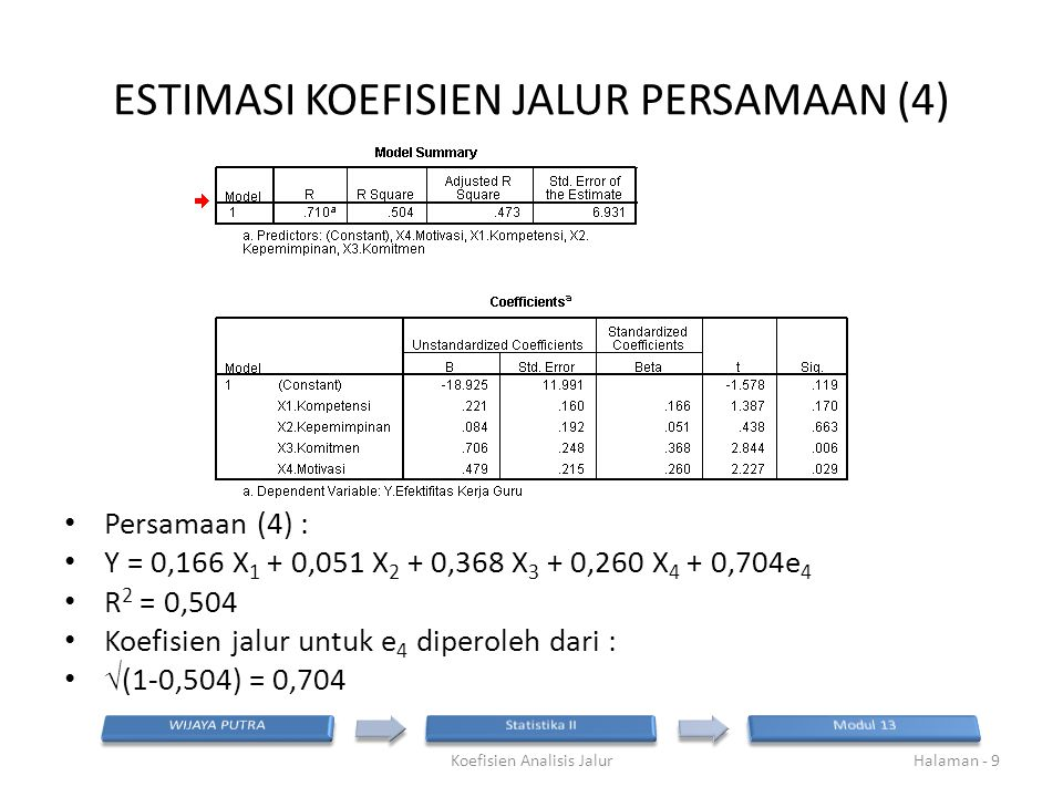 ESTIMASI KOEFISIEN JALUR PERSAMAAN (4)