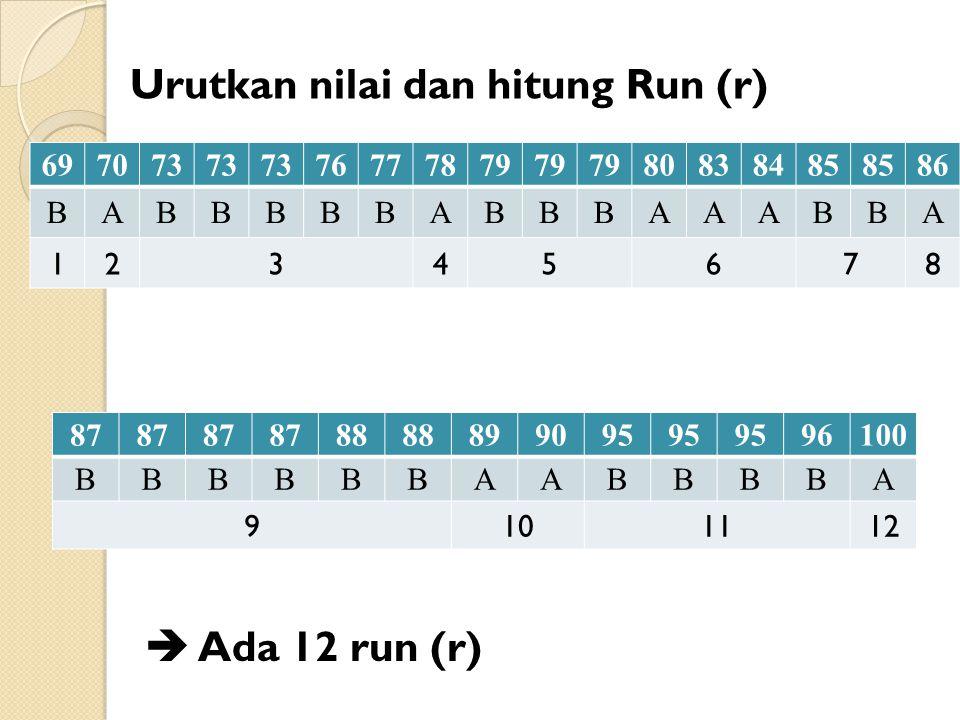 Urutkan nilai dan hitung Run (r)