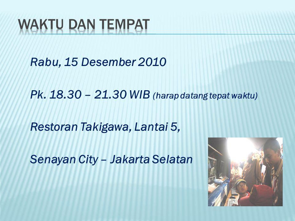 Waktu dan tempat Rabu, 15 Desember 2010 Pk.