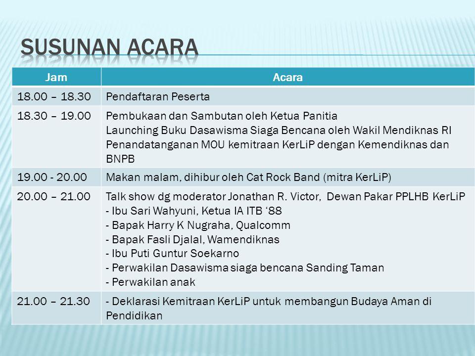 Susunan acara Jam Acara 18.00 – 18.30 Pendaftaran Peserta