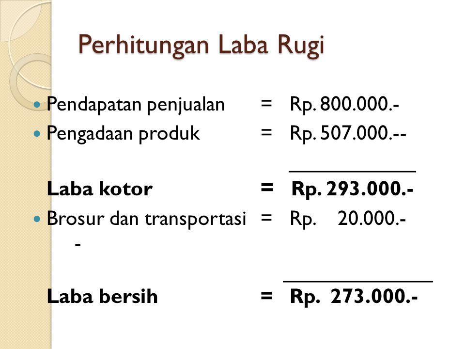 Perhitungan Laba Rugi Pendapatan penjualan = Rp. 800.000.-