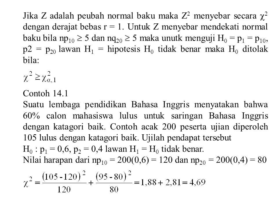 Jika Z adalah peubah normal baku maka Z2 menyebar secara 2 dengan derajat bebas r = 1. Untuk Z menyebar mendekati normal baku bila np10  5 dan nq20  5 maka unutk menguji H0 = p1 = p10, p2 = p20 lawan H1 = hipotesis H0 tidak benar maka H0 ditolak bila: