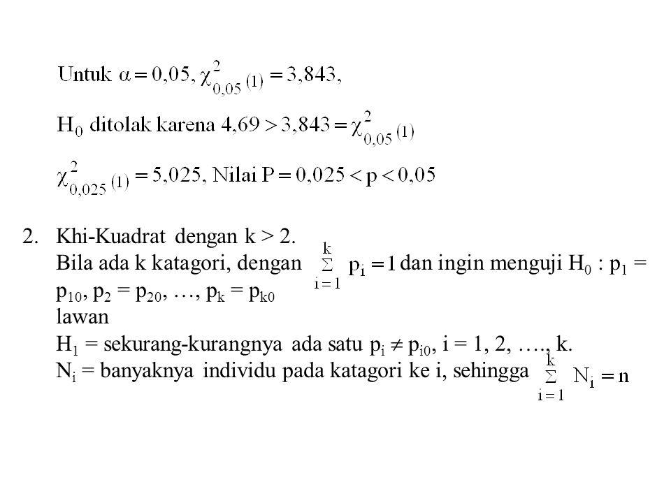 Khi-Kuadrat dengan k > 2.