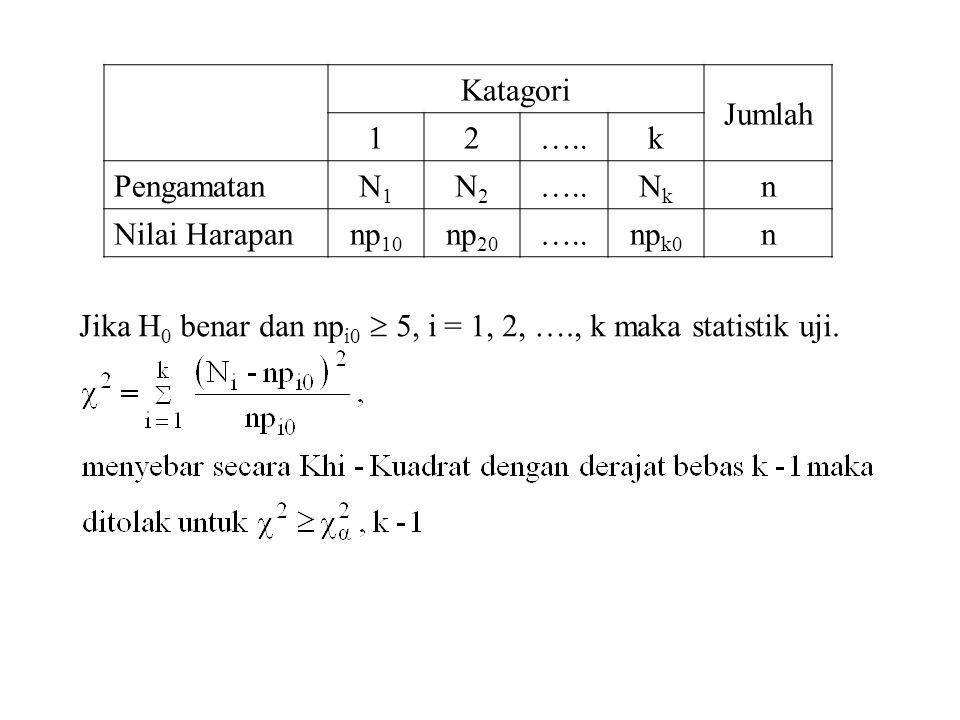 Katagori Jumlah. 1. 2. ….. k. Pengamatan. N1. N2. Nk. n. Nilai Harapan. np10. np20. npk0.