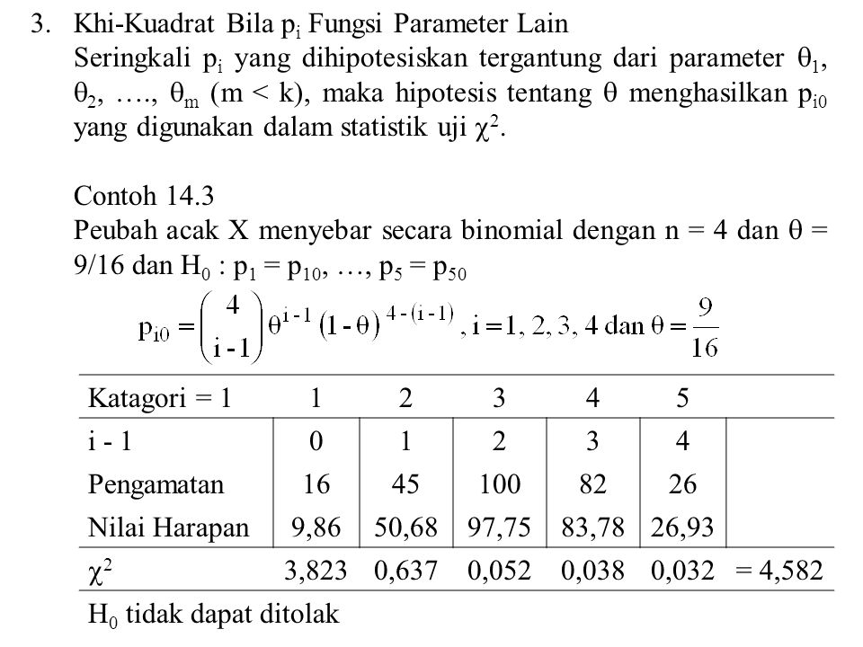 Khi-Kuadrat Bila pi Fungsi Parameter Lain