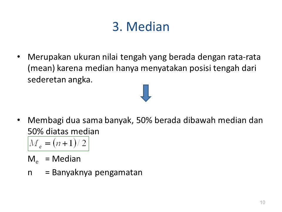 3. Median Merupakan ukuran nilai tengah yang berada dengan rata-rata (mean) karena median hanya menyatakan posisi tengah dari sederetan angka.