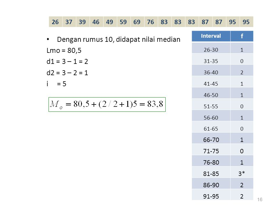 Dengan rumus 10, didapat nilai median Lmo = 80,5 d1 = 3 – 1 = 2