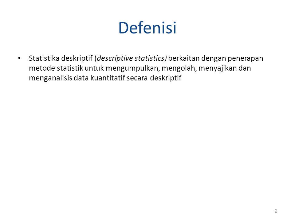 Defenisi