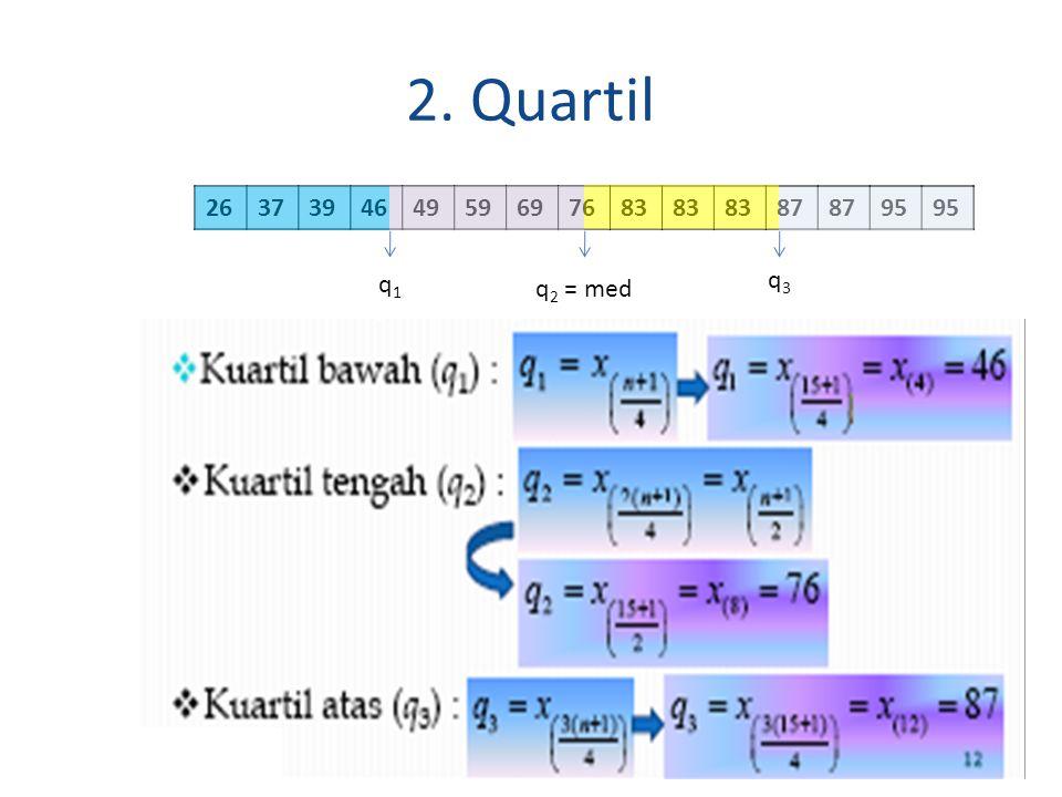 2. Quartil 26 37 39 46 49 59 69 76 83 87 95 q1 q3 q2 = med
