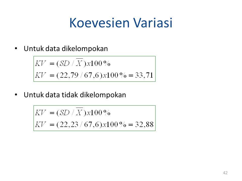 Koevesien Variasi Untuk data dikelompokan