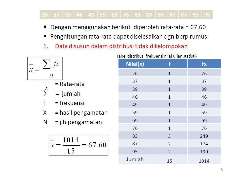 Dengan menggunakan berikut diperoleh rata-rata = 67,60