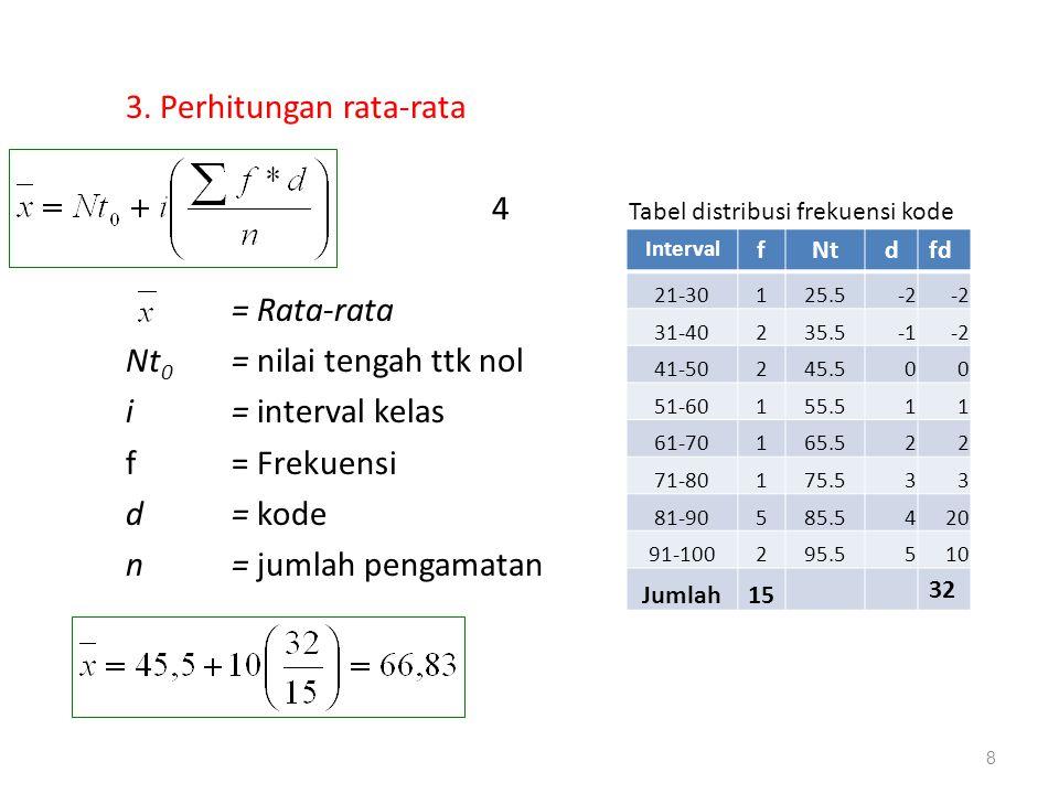 3. Perhitungan rata-rata 4 Tabel distribusi frekuensi kode = Rata-rata Nt0 = nilai tengah ttk nol i = interval kelas f = Frekuensi d = kode n = jumlah pengamatan
