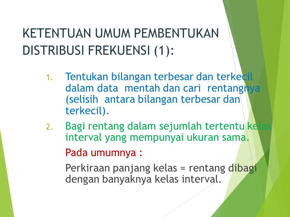 KETENTUAN UMUM PEMBENTUKAN DISTRIBUSI FREKUENSI (1):