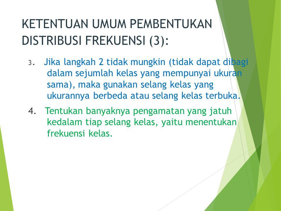 KETENTUAN UMUM PEMBENTUKAN DISTRIBUSI FREKUENSI (3):
