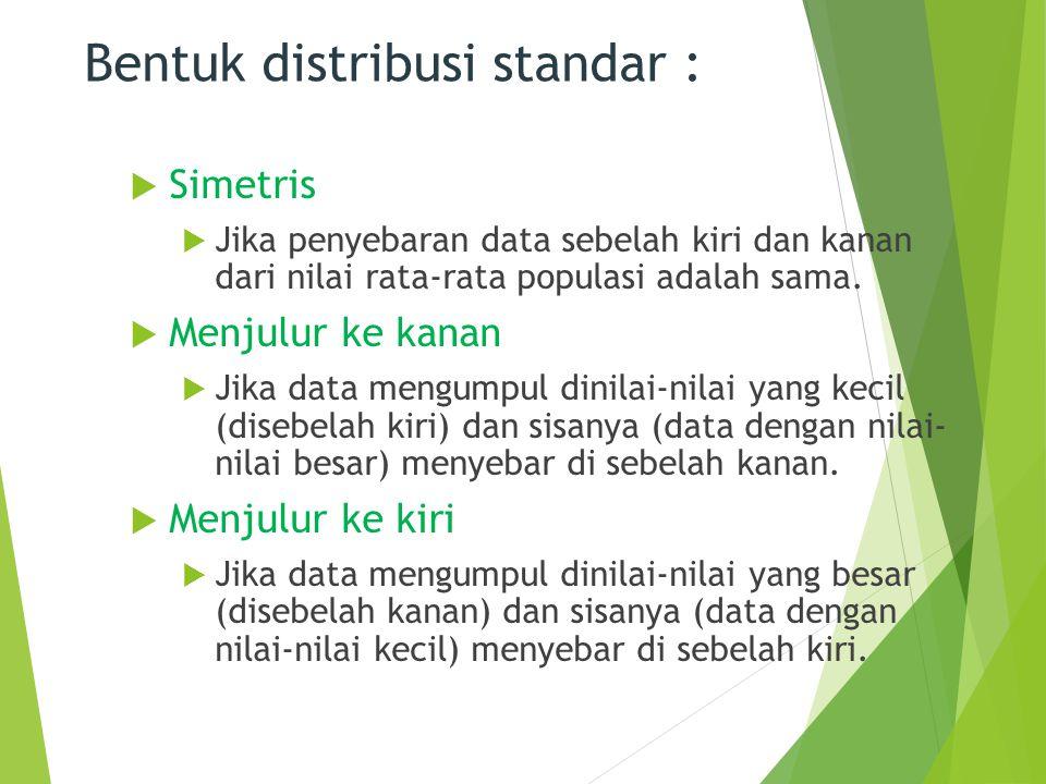 Bentuk distribusi standar :