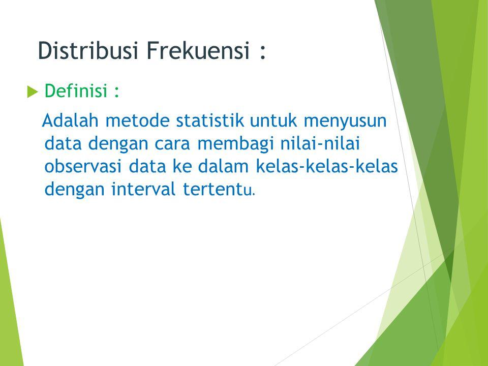 Distribusi Frekuensi :