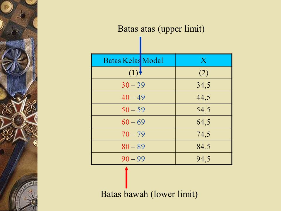Batas atas (upper limit)