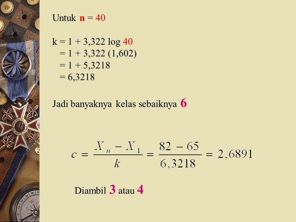Untuk n = 40 k = 1 + 3,322 log 40. = 1 + 3,322 (1,602) = 1 + 5,3218. = 6,3218. Jadi banyaknya kelas sebaiknya 6.